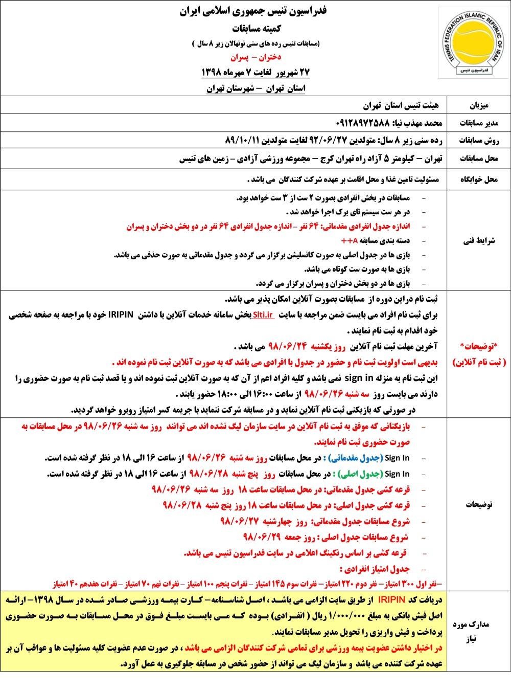 مسابقات تنیس رده های سنی تهران