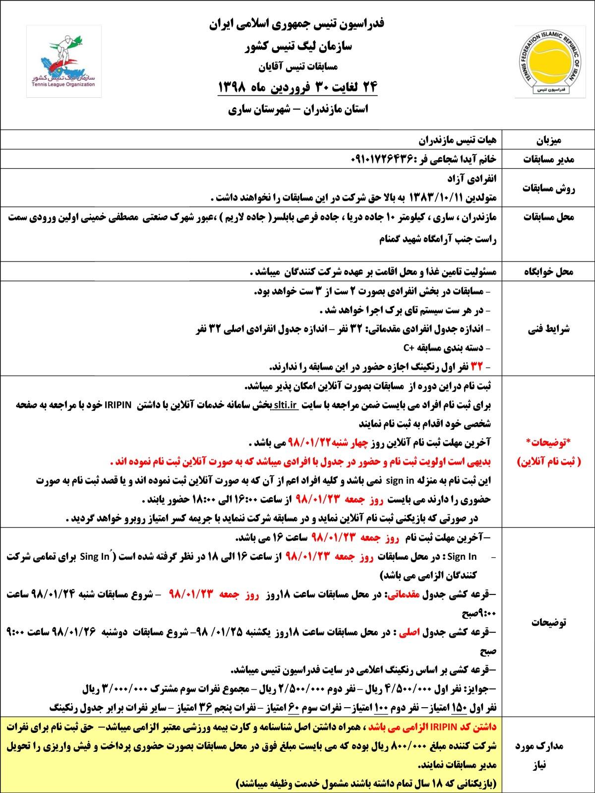 فکت شیت مسابقات بانوان تنیس البرز